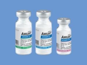 Амицил цена и наличие в аптеках